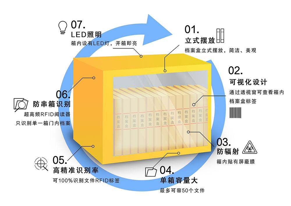 Luzhongshuai.com档案柜