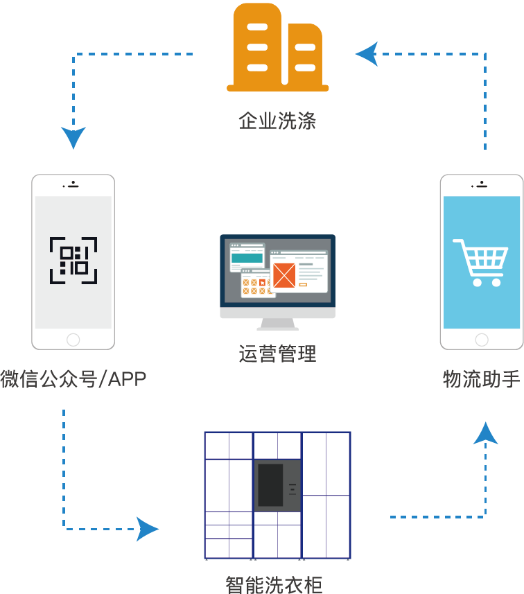 Luzhongshuai.com收发衣柜模式